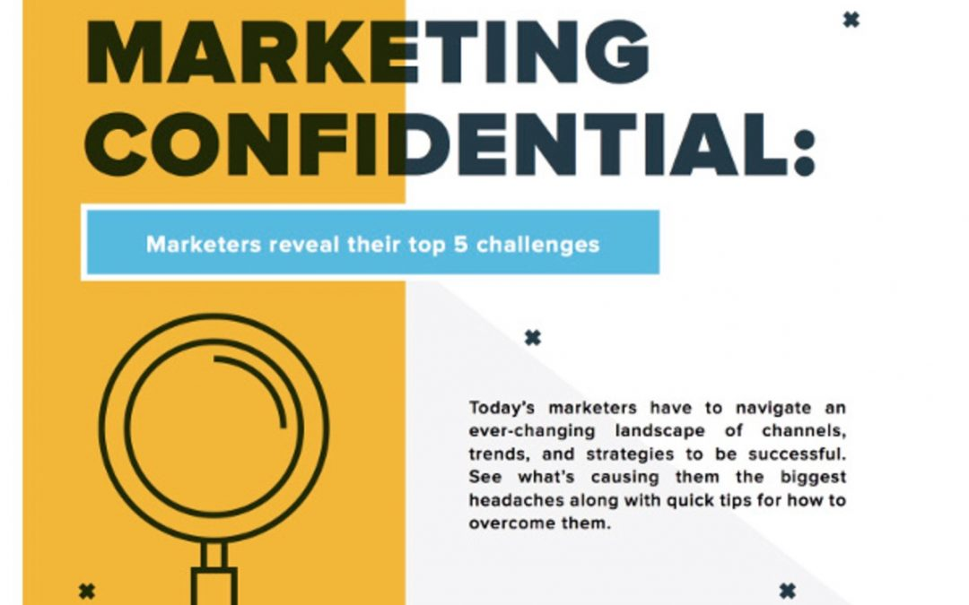Five Marketers Challenges – Marketing Confidential