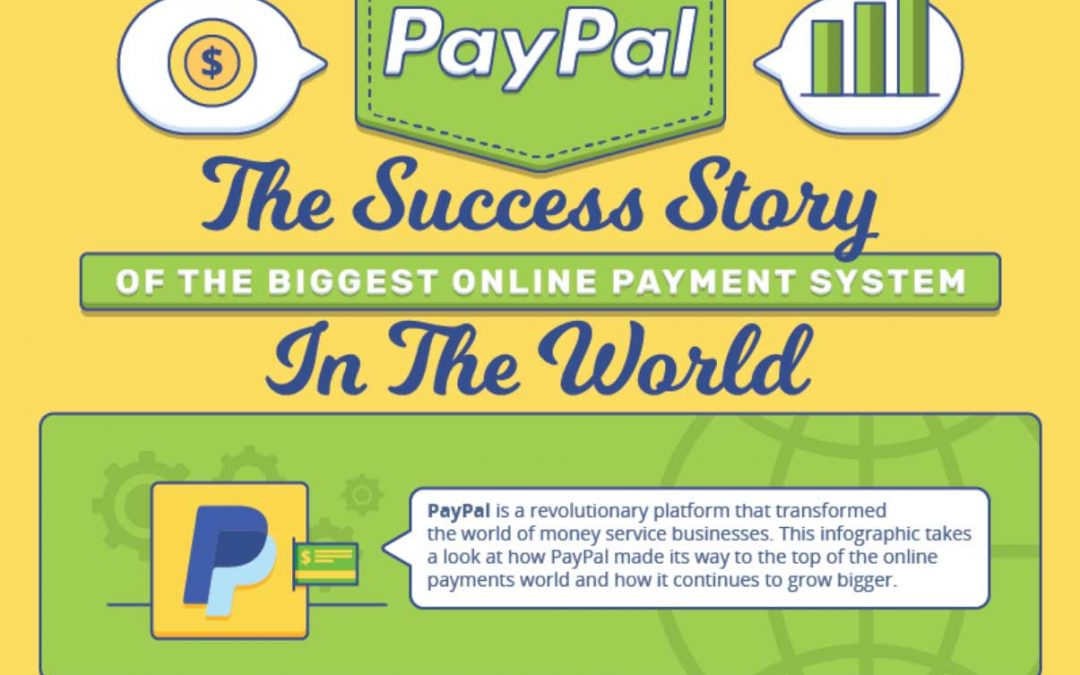 The Success Story of The Biggest Online Payment System PayPal [Infographic]