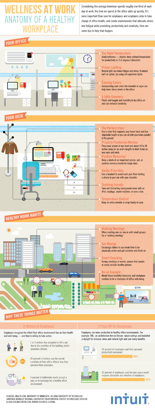 How to Make Your Workplace Environment Healthy [Infographic]