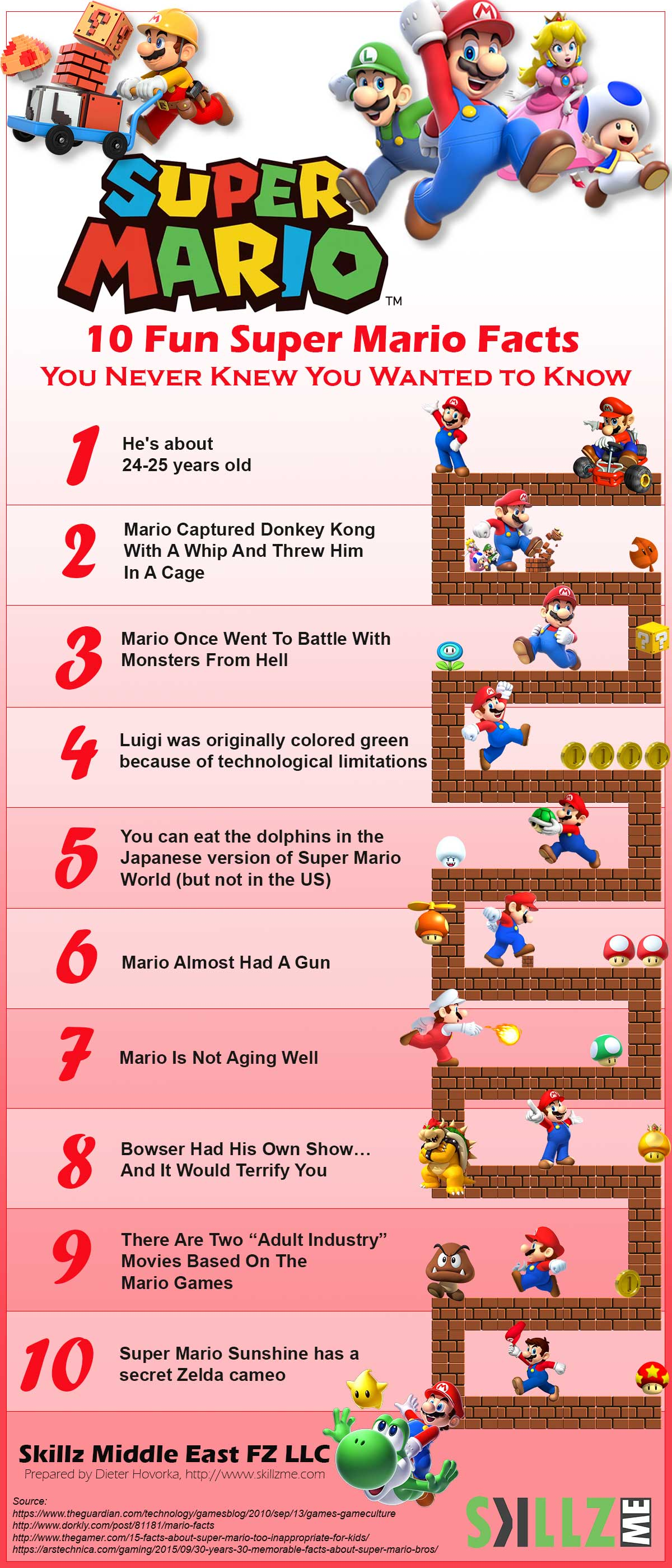 10 Fun Super Mario Facts You Never Knew You Wanted To Know [Infographic]