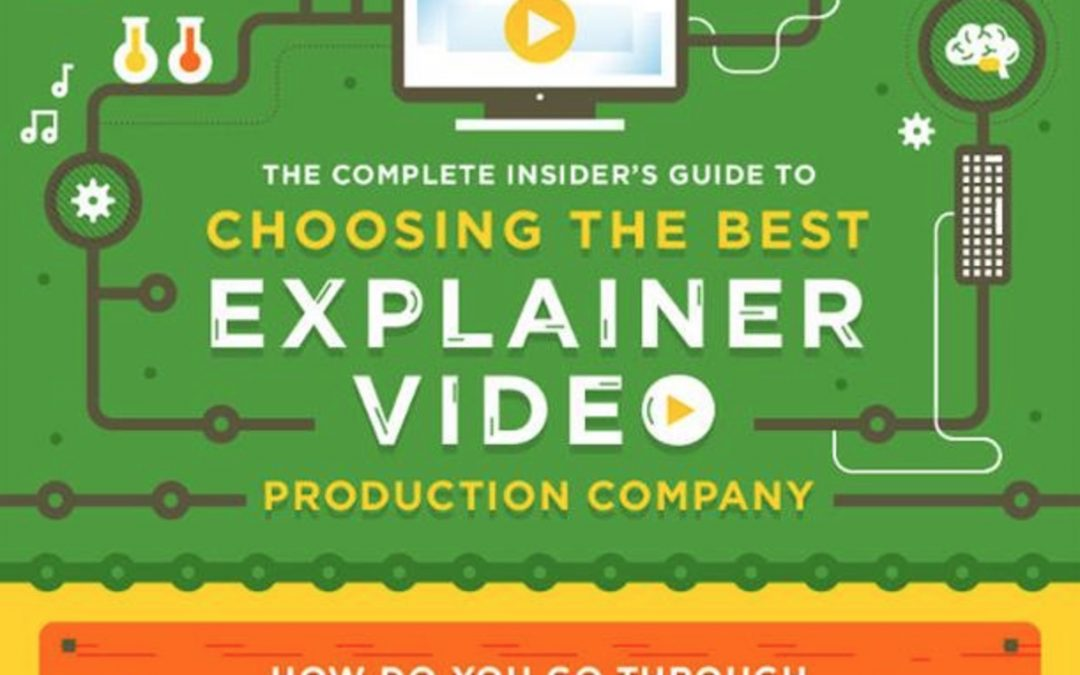 Choosing The Best Explainer Video Production Company [Infographic]