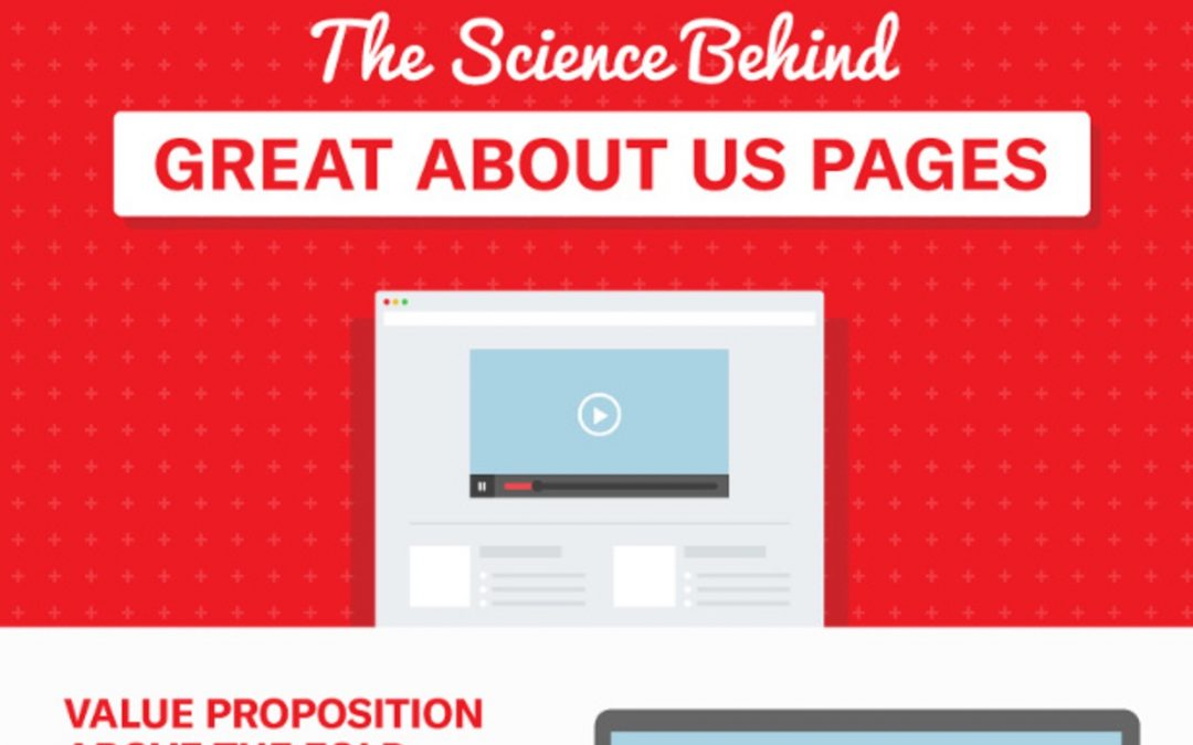About Us Pages And The Science Behind It [Infographic]