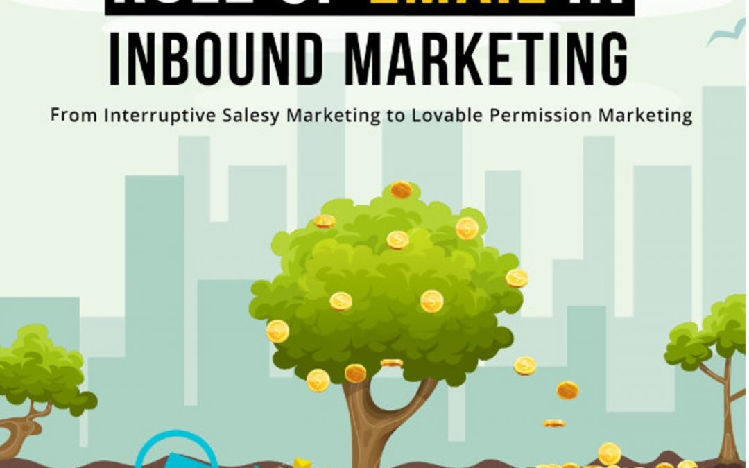 Inbound Marketing And The Role Of Email [Infographic]