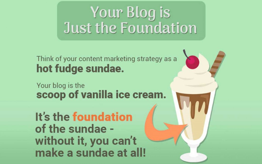 Why Your Blog Isn't Enough [Infographic]