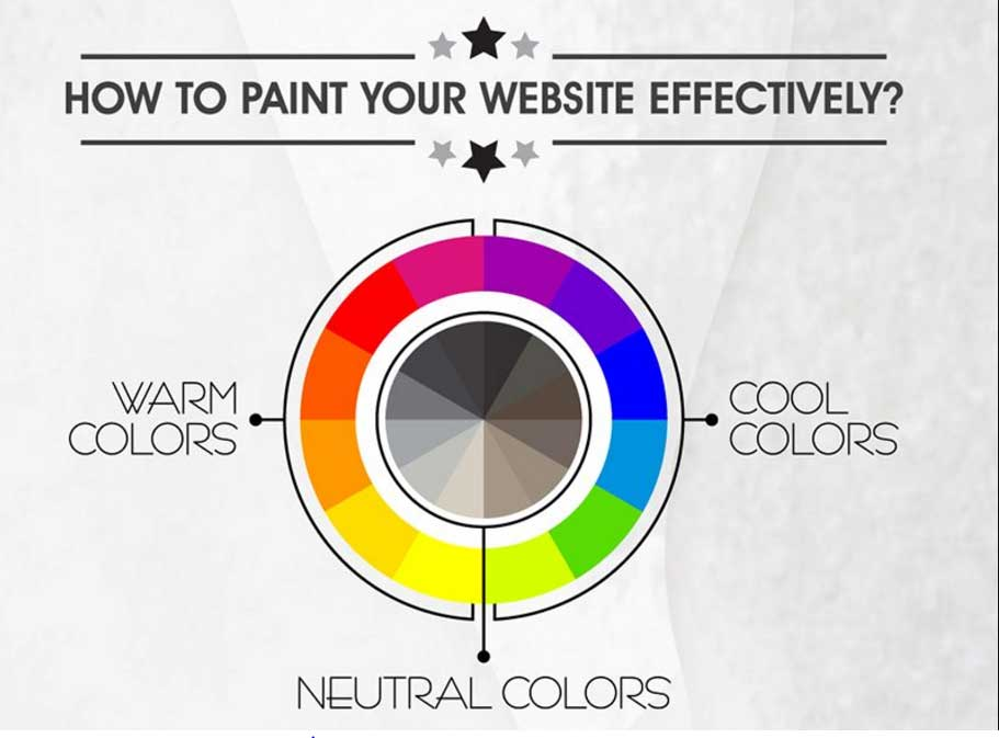 Easy Color Theory – Website Design: How To Color Your Website Effectively [Infographic]