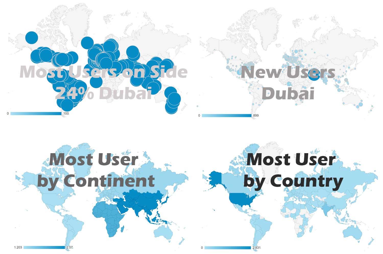 Skillz Middle East Infographics statistics in 300 blog posts