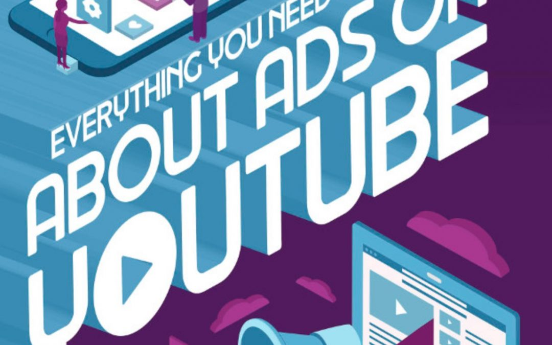 YouTube Ads Today And Everything You Need To Know [Infographic]