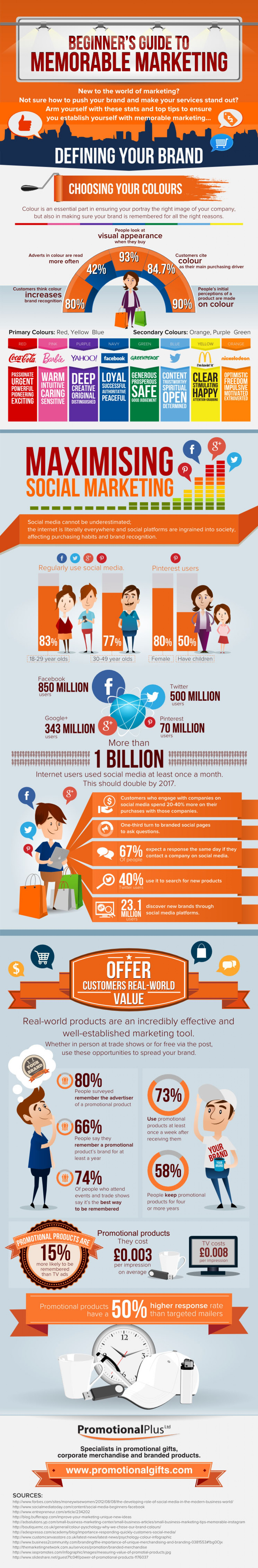 Infographic Target Market's Attention with Epic Brand Marketing