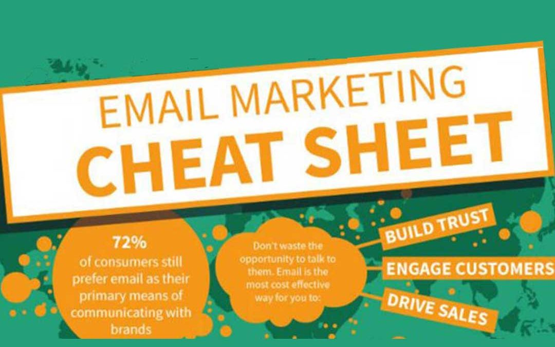 Email Marketing Cheat Sheet: Facts, Stats, and Actions [Infographic]