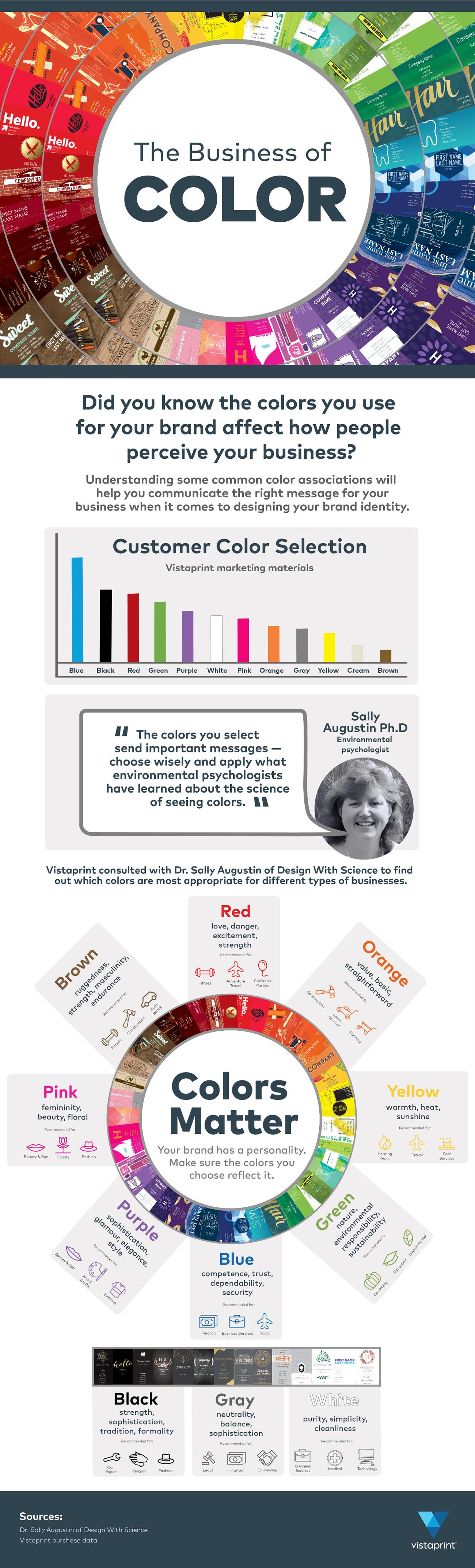 Business Colors - Learn about it today [Infographic]