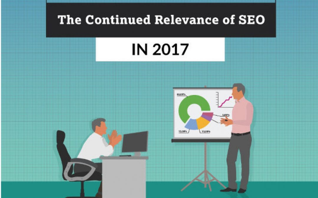 SEO Now in 2017 And 13 Statistics Illustrating It's Relevance