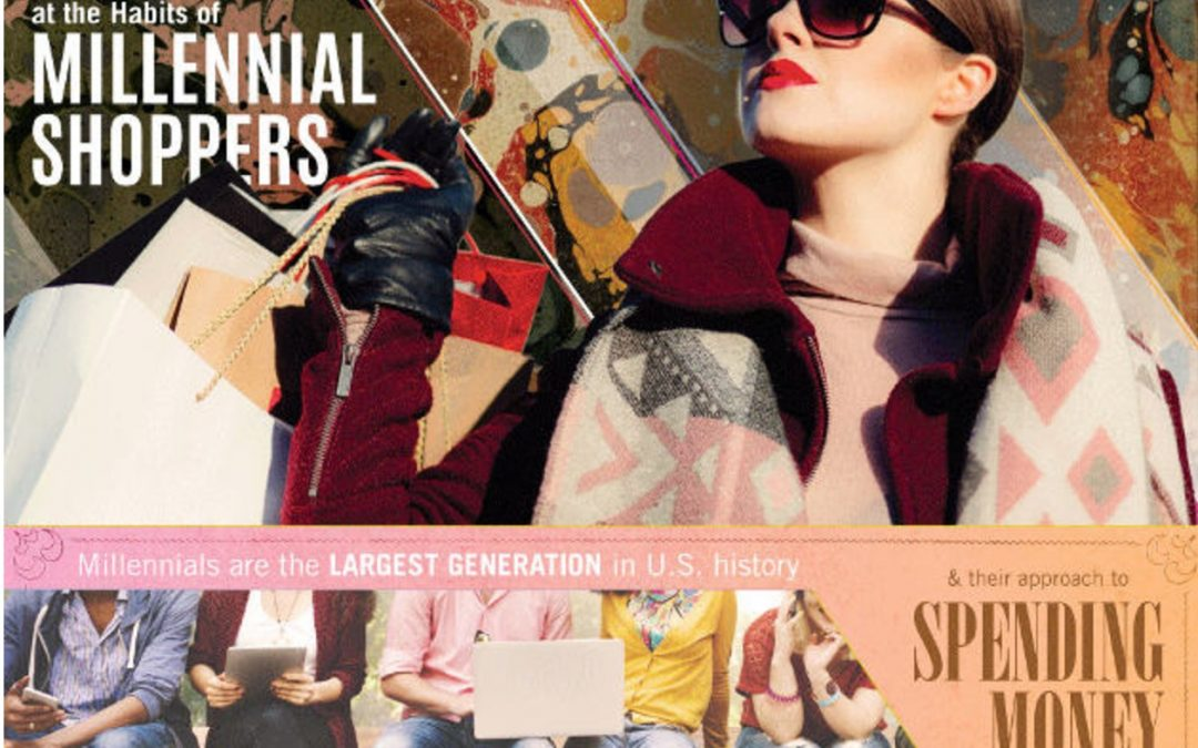 Inside Look at the Habits of Millennial Shoppers [Infographic]