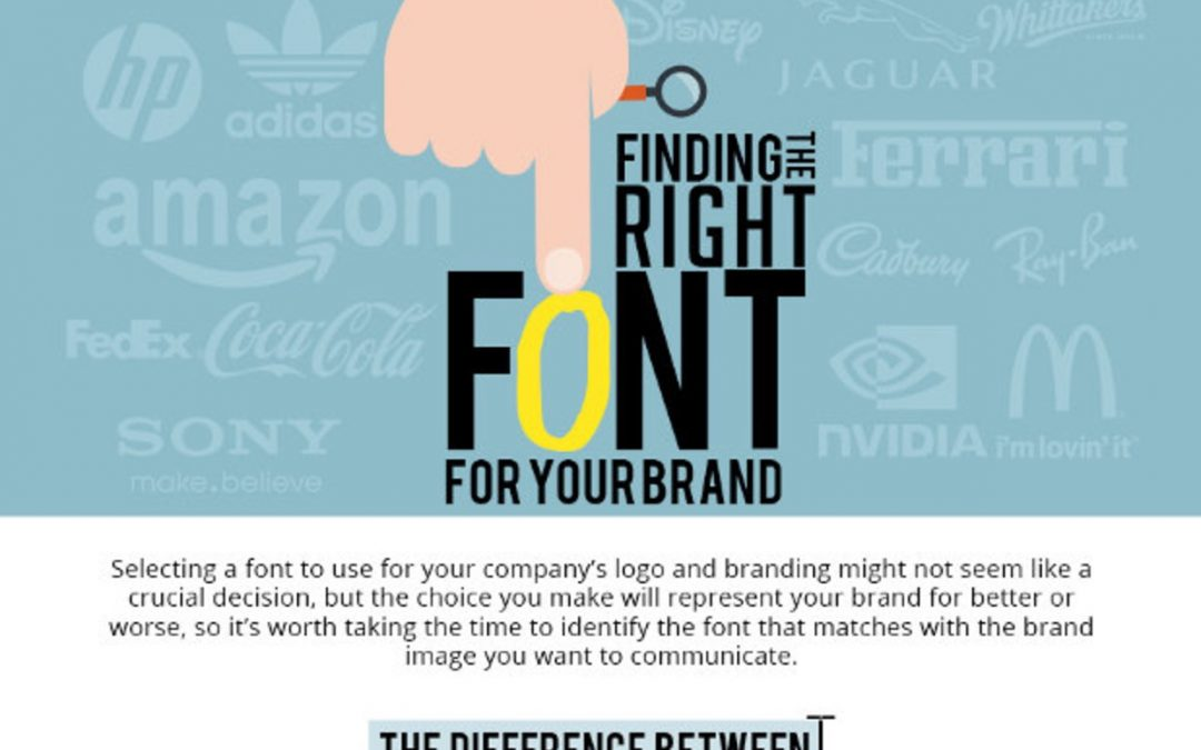 Choosing Your Brand Font Today [Infographic]
