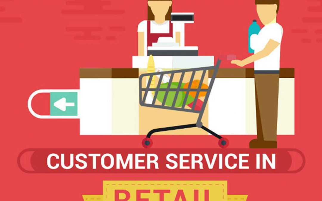 In-Store Customer Experience – Three Steps [Infographic]