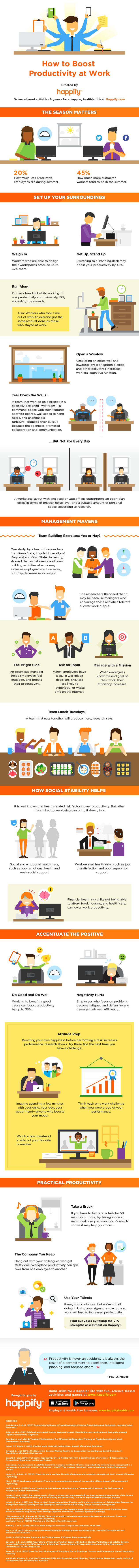 How to Boost Your Productivity at Work