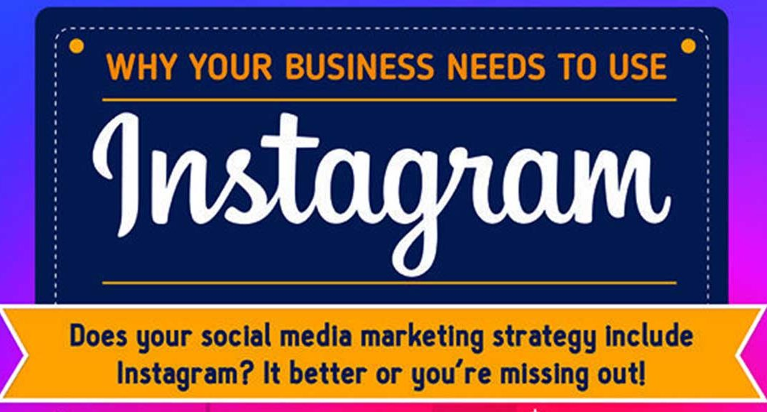 Why Your Business Needs to consider Instagram Marketing [Infographic]