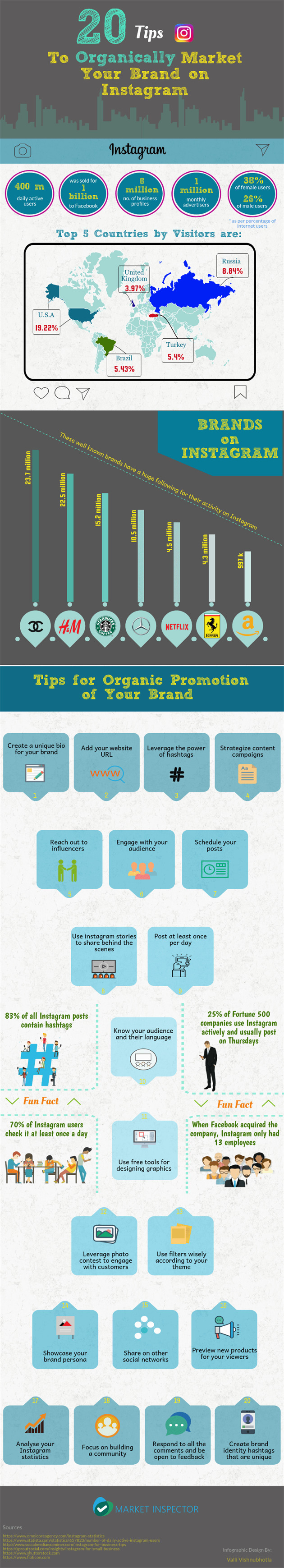 20 Tips to Organically Market Your Brand on Instagram
