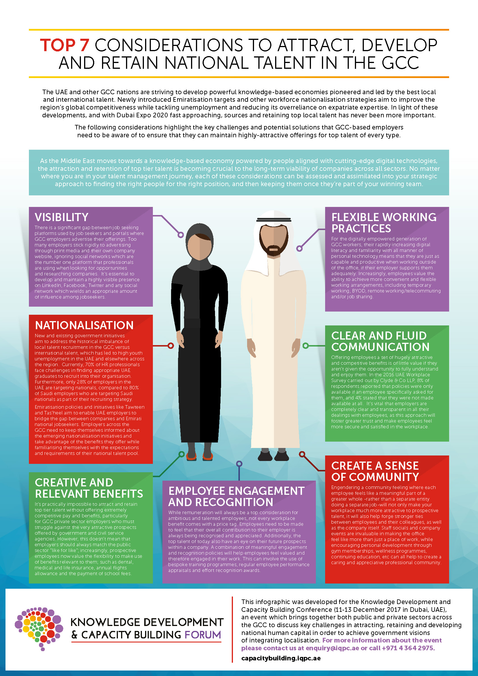 TOP 7 CONSIDERATIONS TO ATTRACT, DEVELOP AND RETAIN NATIONAL TALENT IN THE GCC