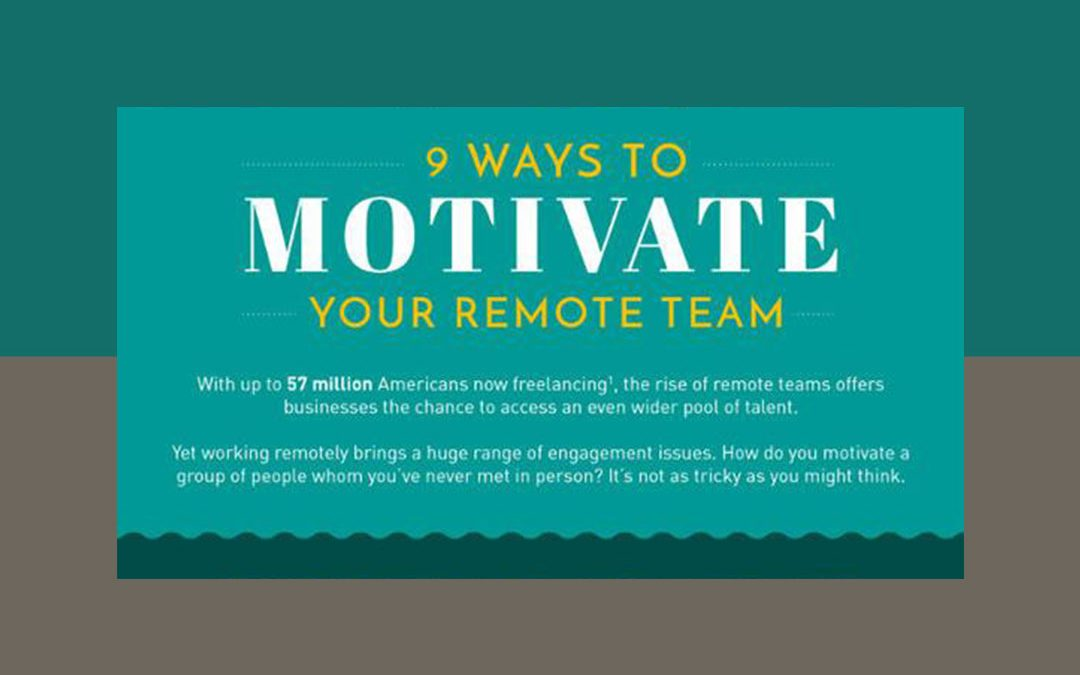 Nine Ways to Motivate Your Remote Team [Infographic]