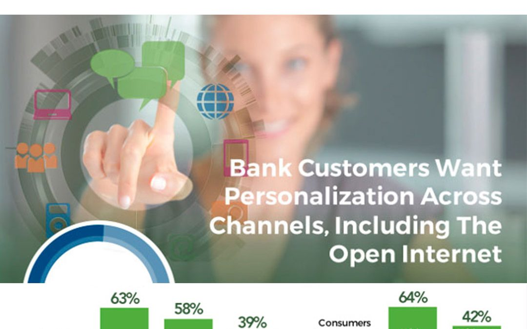 Bank Customer Want Personalization Across Channels [Infographic]