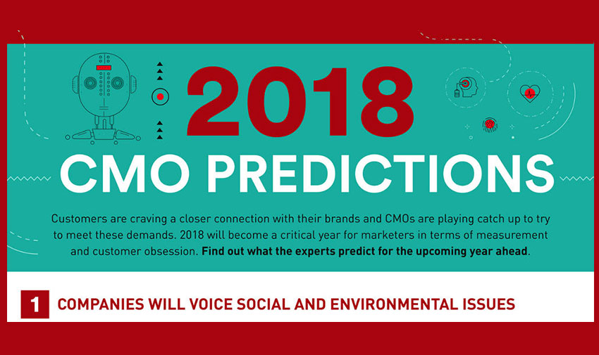 Read Today: 2018 CMO Predictions [Infographic]