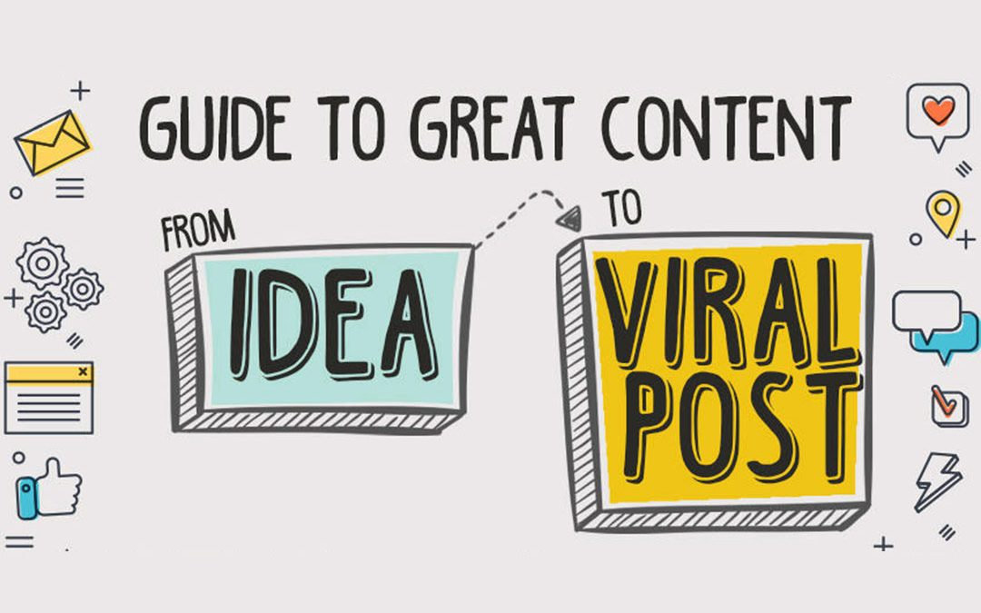 Guide to Great Content from Idea to Viral Post [Infographic]