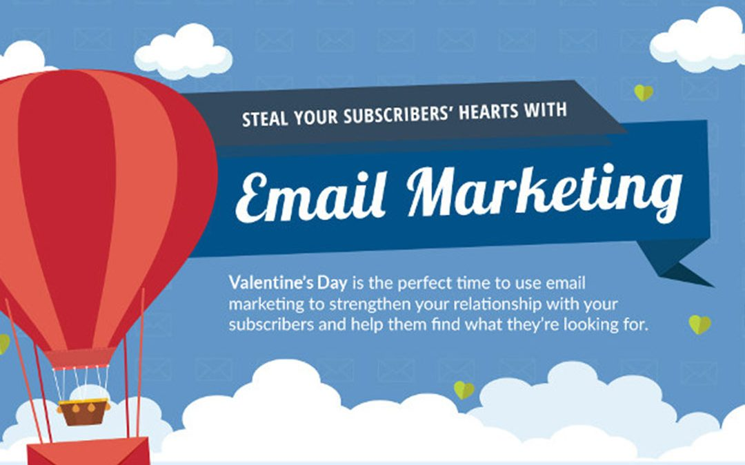 Steal your Subscribers Hearts with Valentine's Day Email Marketing Campaign [Infographic]