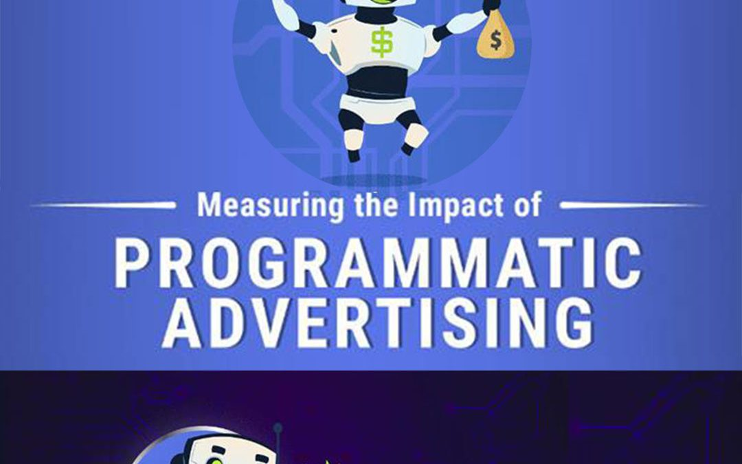 Measuring the Impact of Programmatic Advertising [Infographic]
