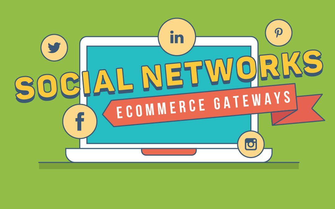 Social Networks are Social Commerce for e-Commerce Gateways