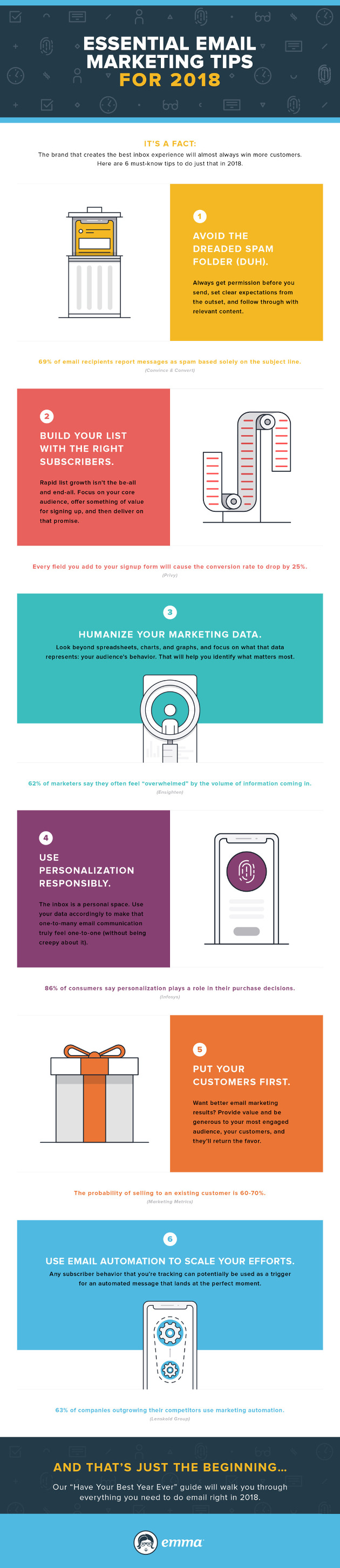 6 Essential Email Marketing Tips [Infographic]