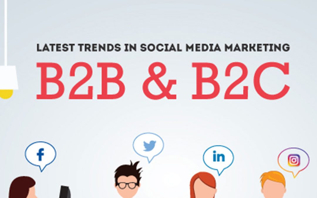 Social Media Marketing Trends 2017: B2B vs B2C [Infographic]