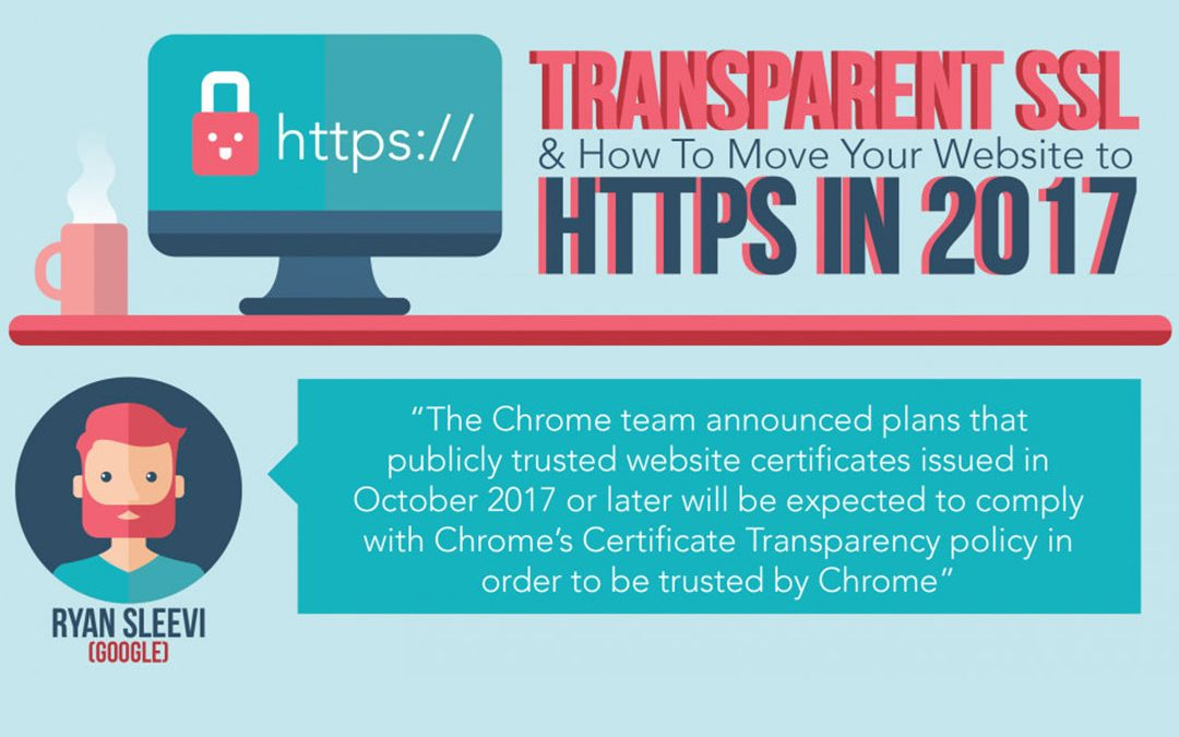 Transparent SSL and how to move your website to HTTPS [Infographic]