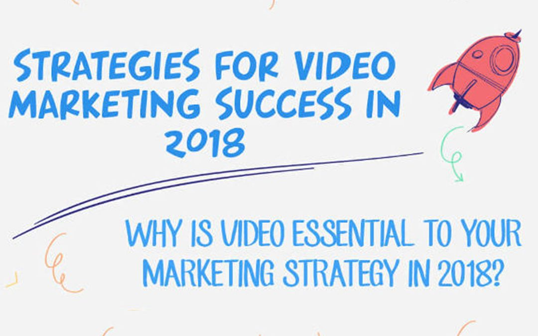 10 Tips for Video Marketing Success [Infographic]