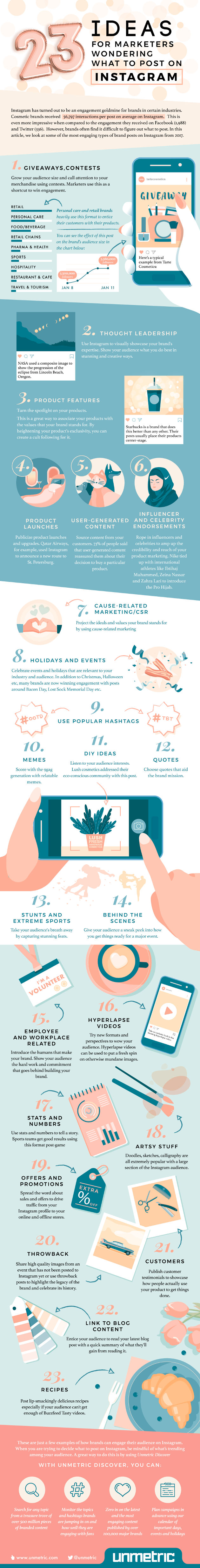 23 Instagram Ideas for Marketers Wondering What to Post