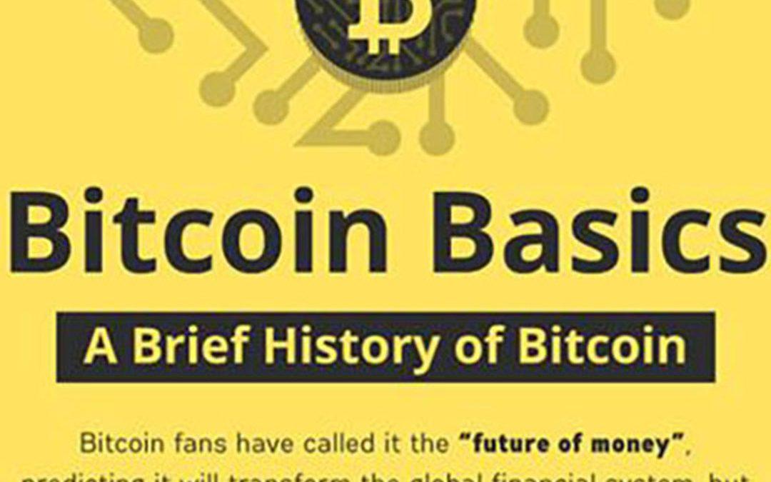 Bitcoin Basics: A Brief History of Bitcoin [Infographic]