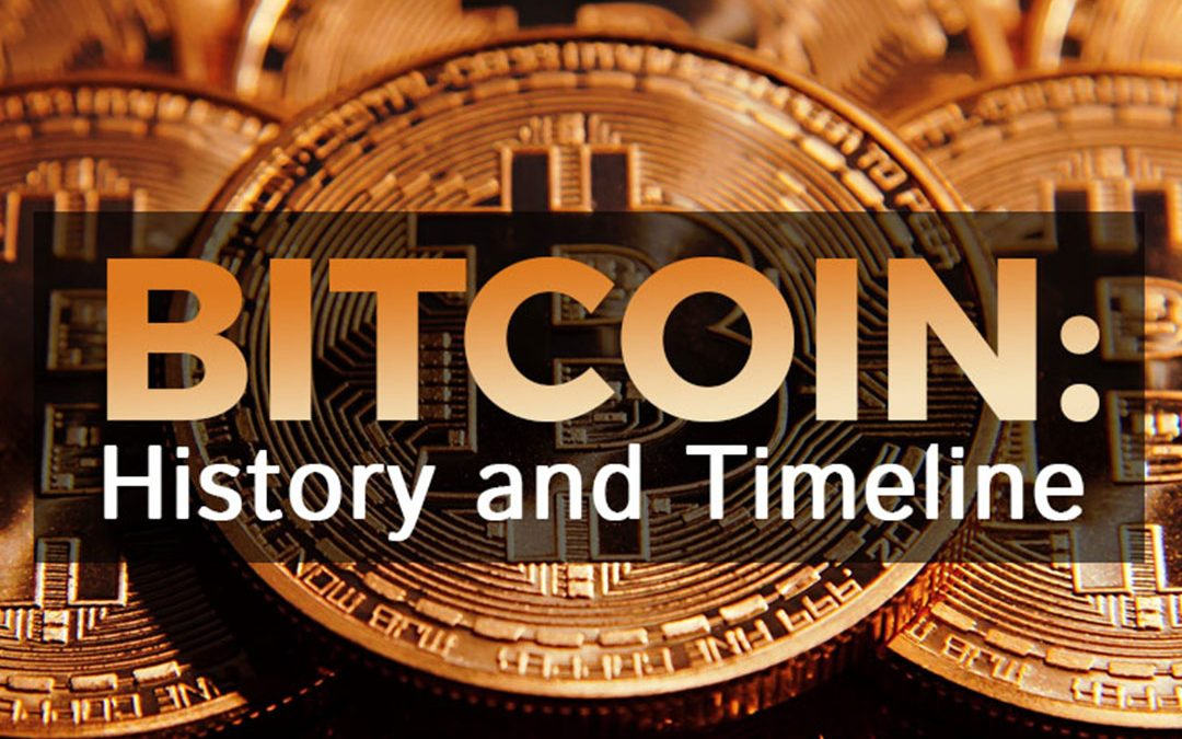Bitcoin History and Timeline [Infographic]