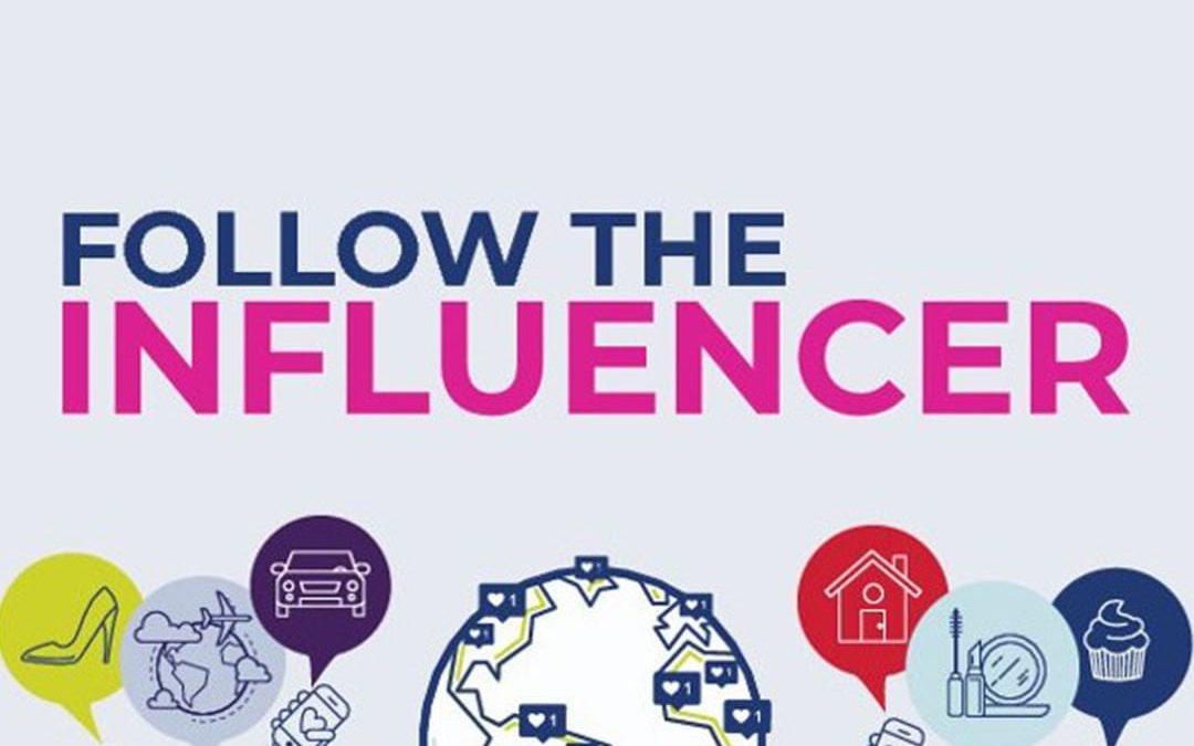 Follow the Influencer to Follow the Money [Infographic]