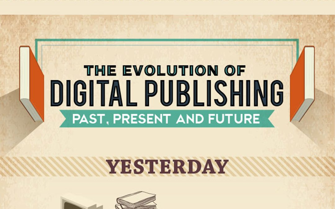 The Evolution of Digital Publishing – Past, Present, and Future [Infographic]