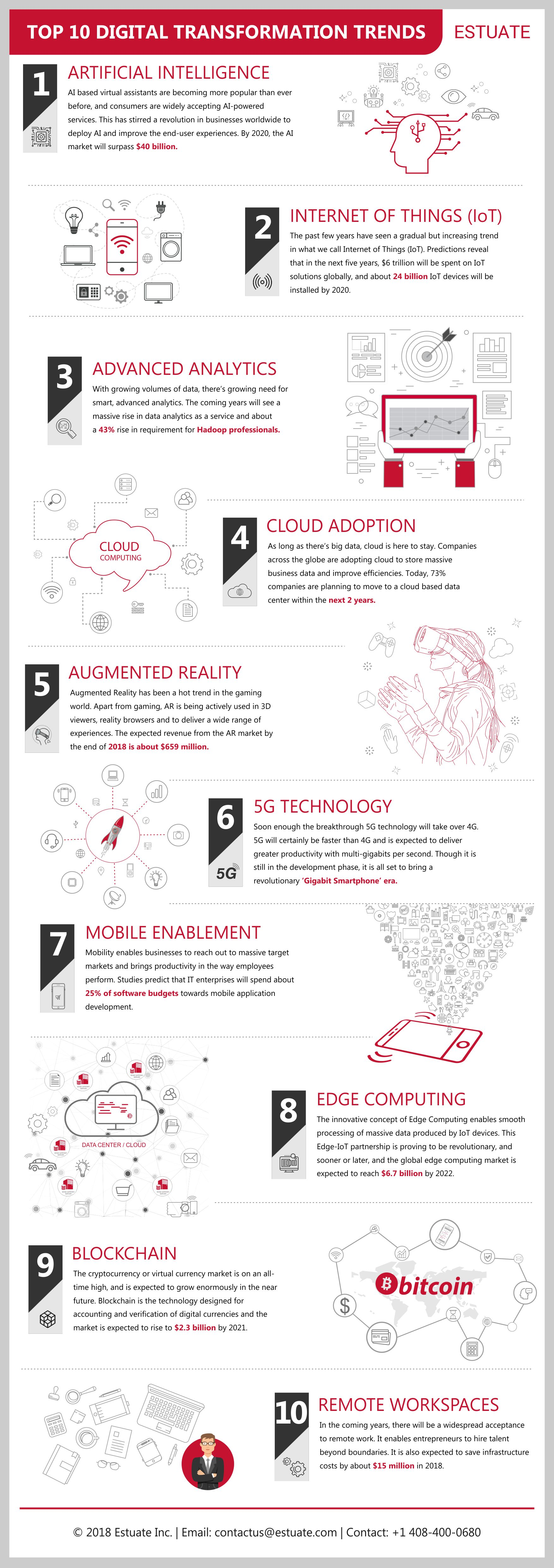 Top 10 Digital Transformation Trends for 2018 and Beyond [Infographic]