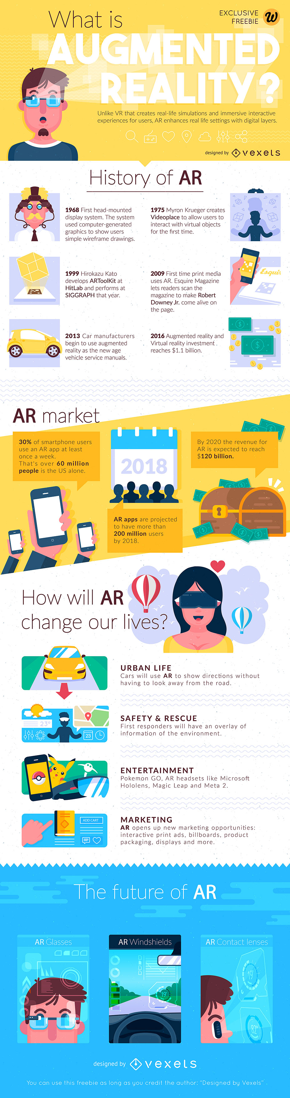 Opportunities for Augmented Reality in 2018