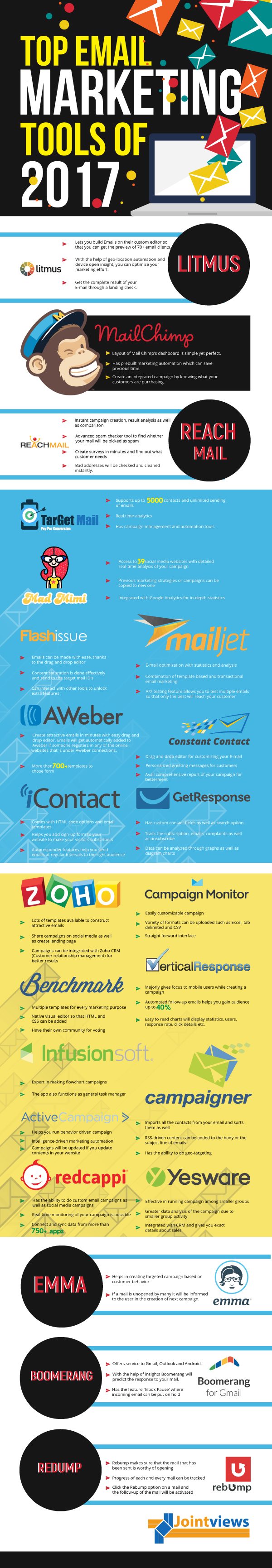 Email Marketing Tools, Email Marketing Automation
