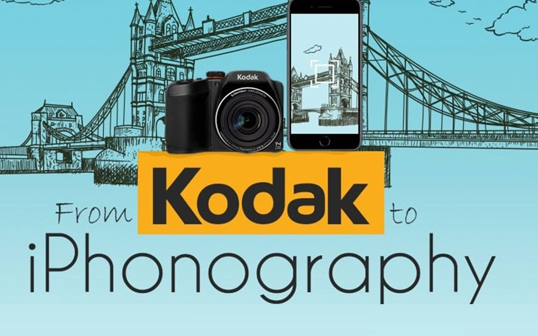 From Kodak to iPhonography – The Evolution of Photography through Social Media