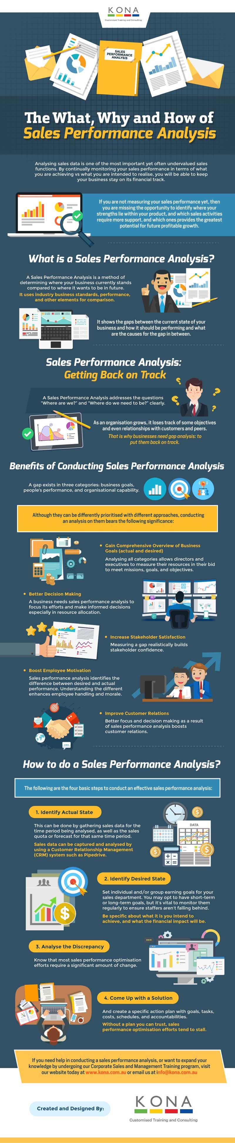 The What, Why and How of Sales Performance Analysis