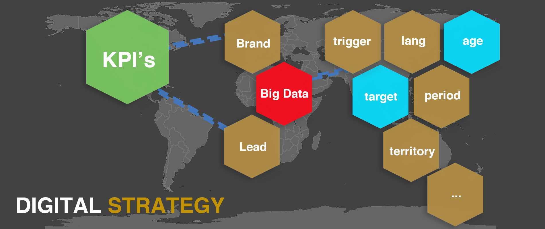 Digital Marketing with the right Digital Strategy