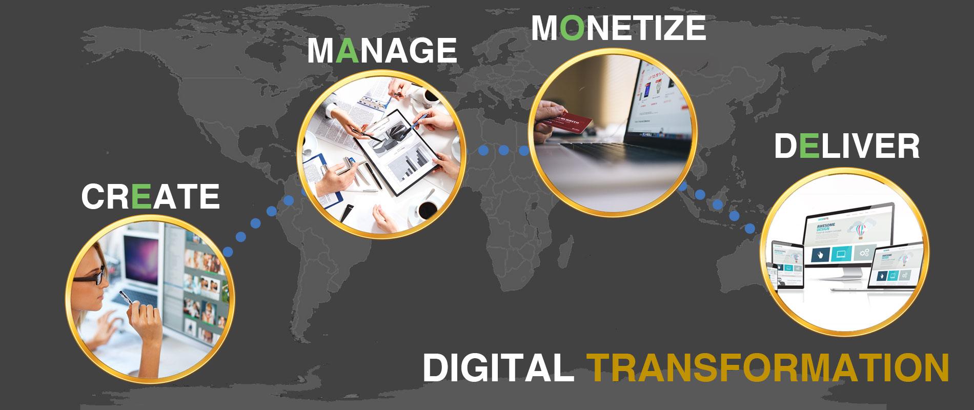 Digital Transformation in Middle East, Dubai, Abu Dhabi