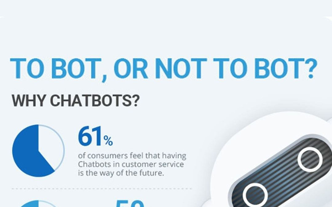 To Bot or Not to Bot? Why Customer Service Chatbots? [Infographic]