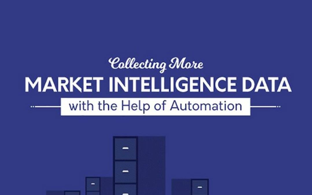 Collecting More Market Intelligence Data with the Help of Automation [Infographic]