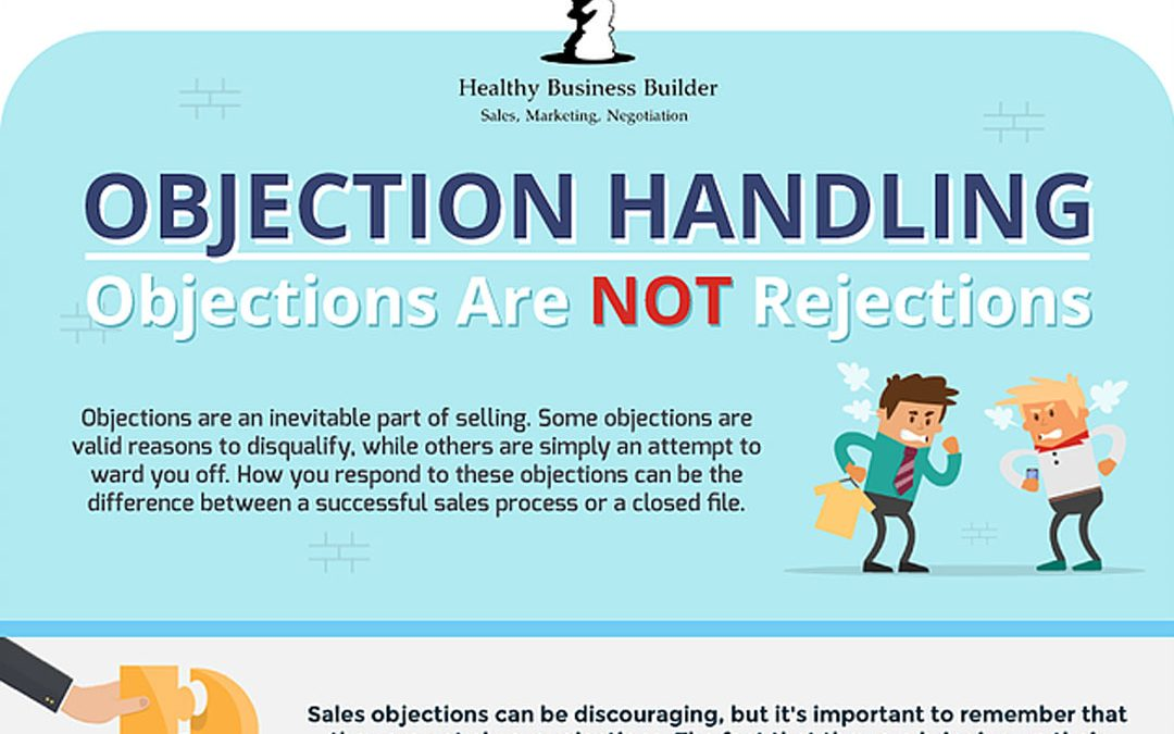 5 Reasons Your Sales Prospects Say NO [Infographic]