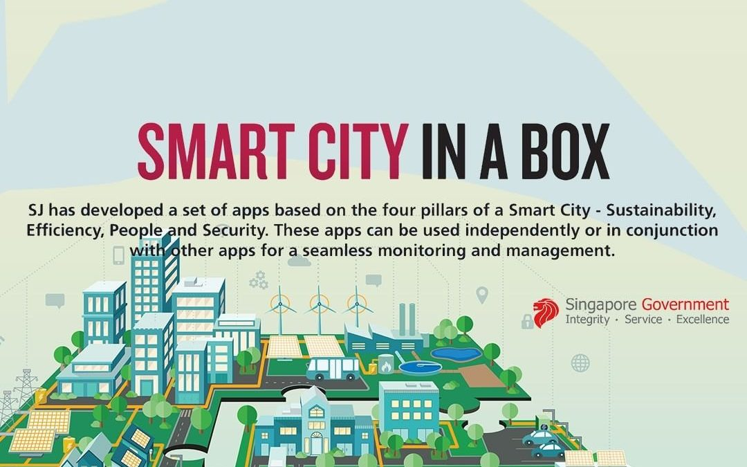 Smart City in a Box: Welcome to Box City [Infographic]