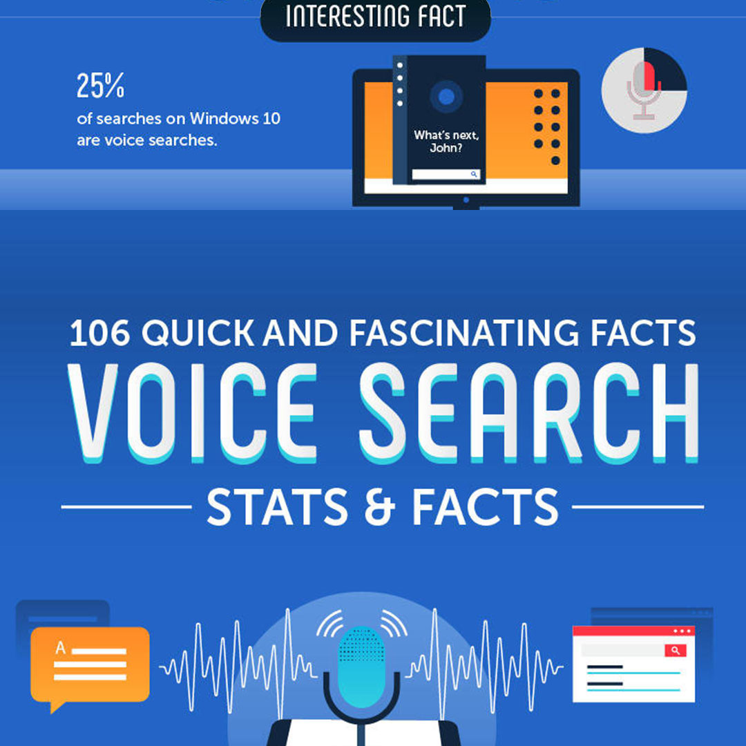 106 Voice-Search Stats, Facts, and Tips [Infographic]